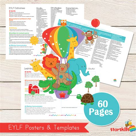 Early Years Learning Framework Planning Templates by Eylf Programming Templates Starskills