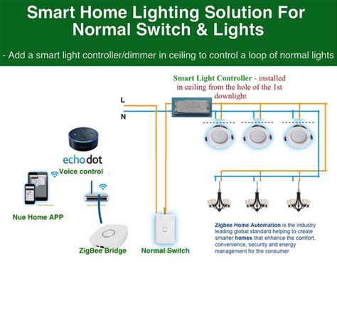 how does alexa control lights smart light controller dimmer for google home amazon