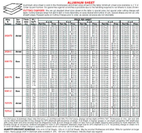Zep Aviation Window View Msds - click here to the aluminum sheet