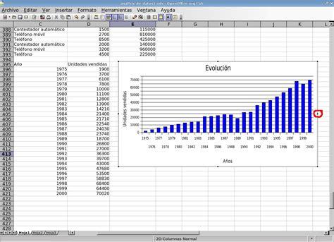 Modelo Curriculum Unex Formato De Ventas 2 Apexwallpapers