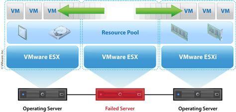 imagenes maquinas virtuales vmware vsphere 5 como funciona ha y recomendaciones