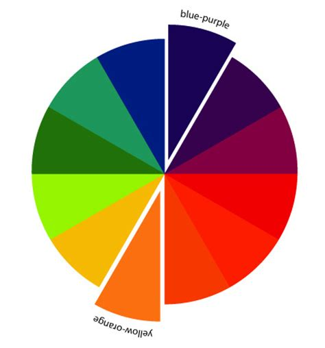 purples complementary color in color order the of choosing complementary colors