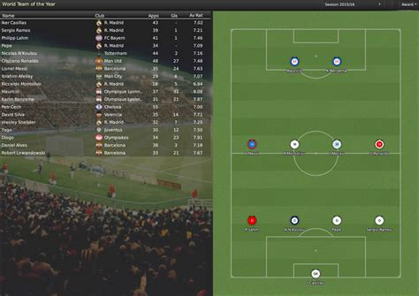 football manager full version download football manager 2015 free download full version pc