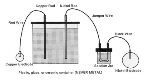 diagram of battery cell science class matter and energy