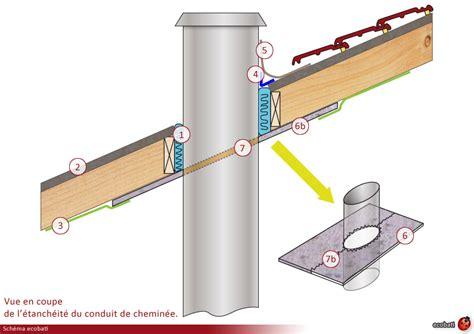 etancheite toiture cheminee sch 233 ma 233 tanch 233 it 233 d une chemin 233 e ecobati