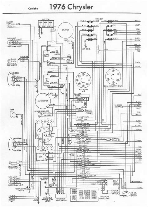 free auto wiring diagram 1976 chrysler cordoba engine compartment wiring diagram