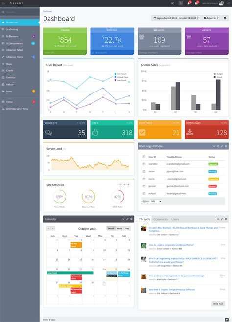 bootstrap themes clean avant clean and responsive bootstrap 3 3 2 admin by