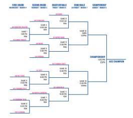 2014 acc basketball tournament bracket acc basketball schedule 2014 2015 calendar template 2016