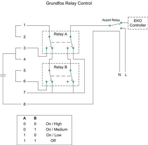 grundfos 230v wiring diagrams repair wiring scheme