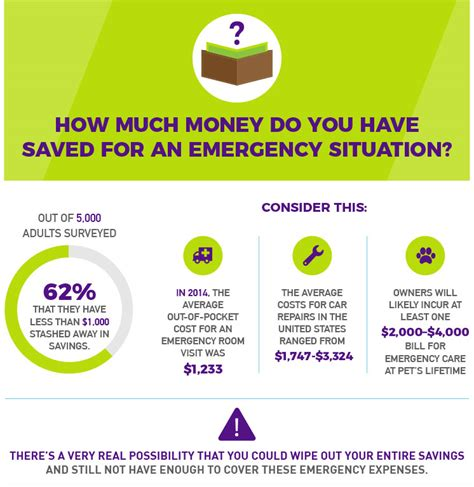 how much is a visit to the emergency room how much is a visit to the emergency room 28 images international finance ppt how much does