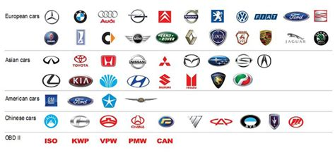 Car Model Types List by List Of Types Of Nissan Cars