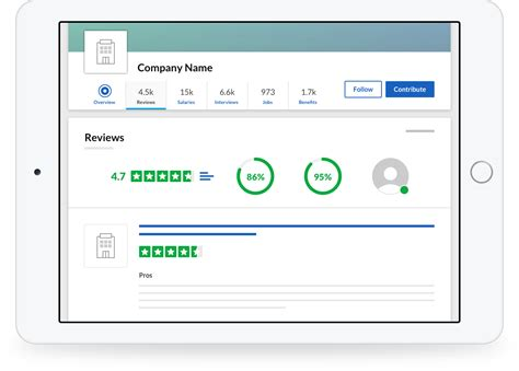 Glass Door Employer Reviews Companies Reviews Glassdoor