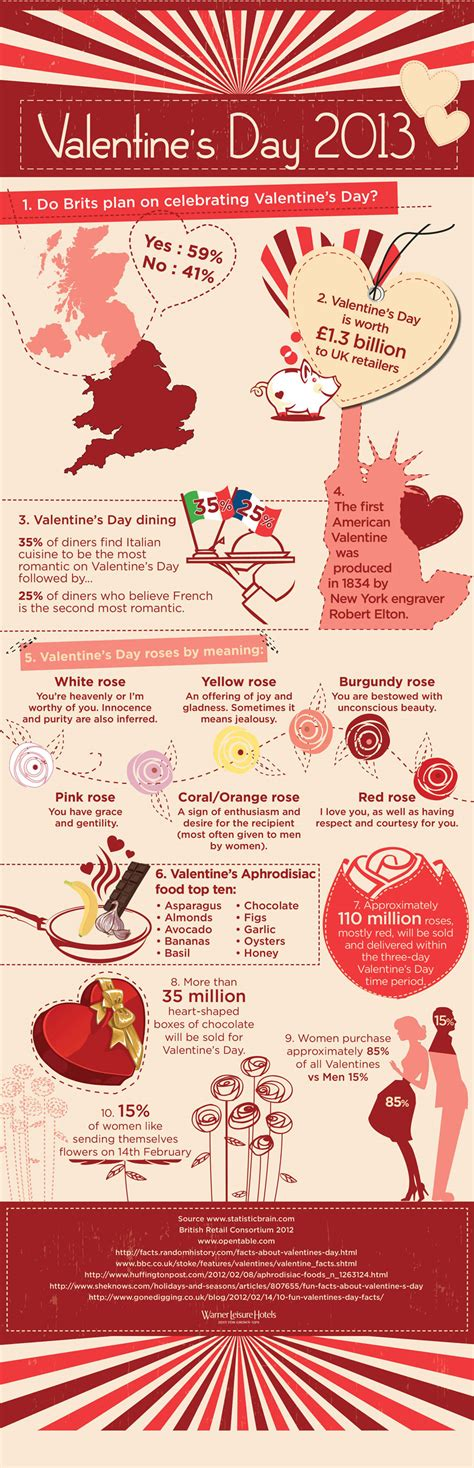 facts about valentines s day facts infographics mania