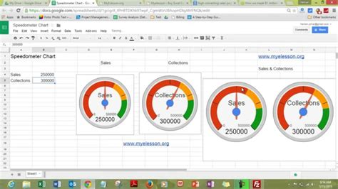 excel speedometer template mis report make speedometer chart