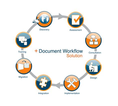 workflow consulting youconinc