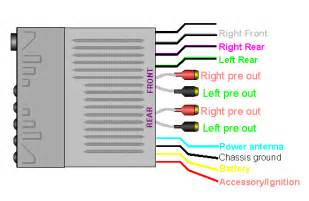 help with sony car radio ecoustics