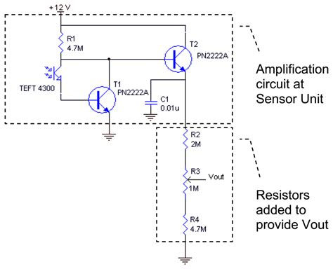 data acquisition and process using personal computers books sensors free text an optical tomography system using a digital signal processor