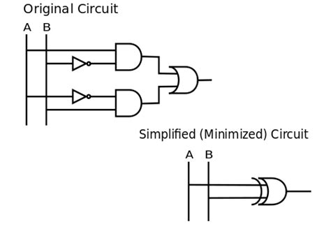 define integrated circuit computer science circuit minimization for boolean functions