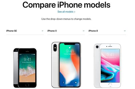 6 reasons you should buy an iphone se instead of any of the fancy new iphones style magazine