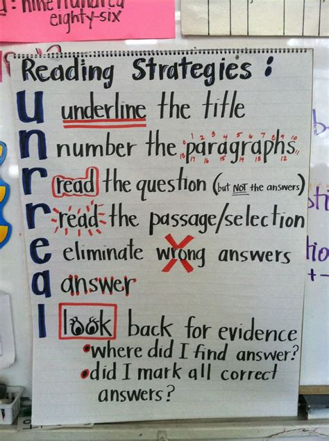 reading comprehension test taking strategies unraavel anchor chart teaching pinterest charts