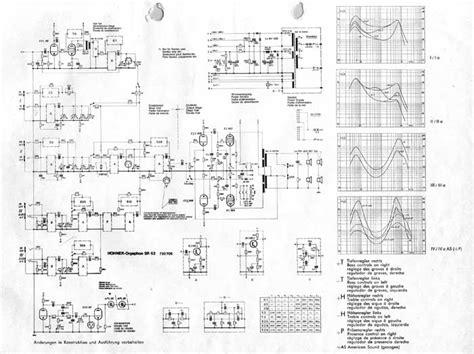 charvel surfcaster wiring diagram wiring diagram schemes
