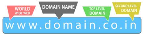 beginners guide  domains    work  reg blog