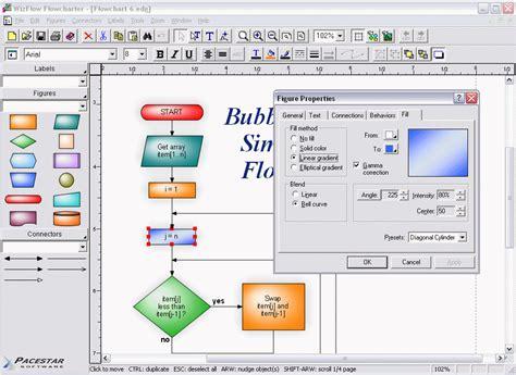flowcharter software wizflow flowcharter 6 22