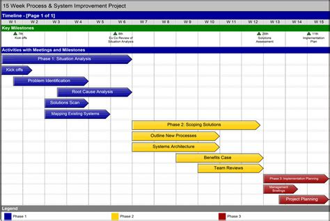 Communications Plans In Swiftlight Making Your Life Easier And Clearer Swiftlight Software Project Timeline Template