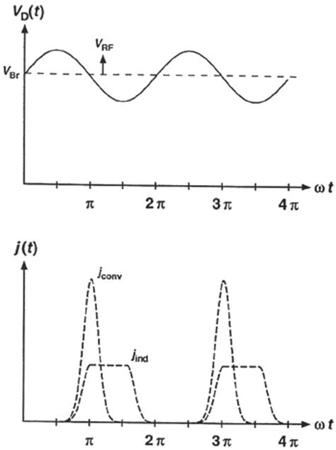 impatt diode schematic impatt diode schematic diagram 28 images chapter 1 importance of inp properties in devices