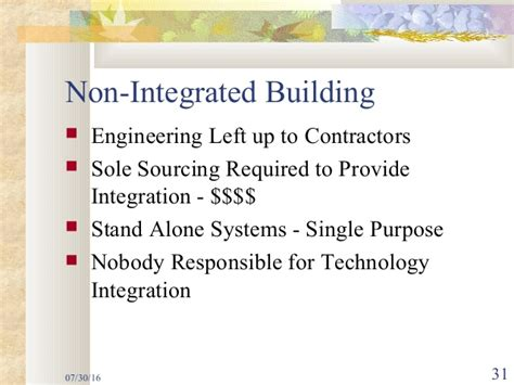 Mba Disaster Management Ip by Intelligent Buildings Meet The Smart Grid High Performance