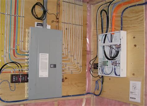 how can i install an electrical panel when the stud cavity