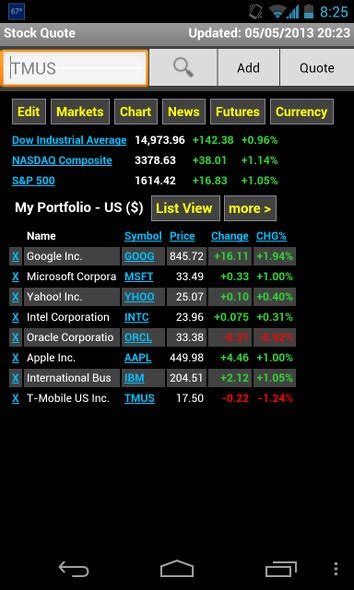 best stock app for android what are the best android stock apps for daily use