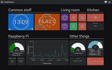 Floor Planner Online Free pidome mysensors create your own connected home experience