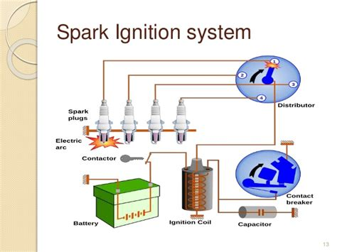 ignition condenser what does it do troubleshooting of combustion engine