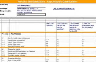 capability analysis excel template gap analysis template in word format document