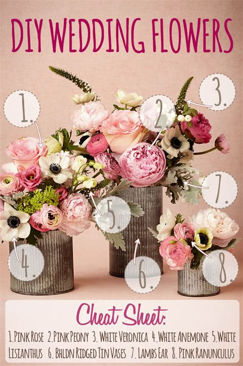 easy diy spring flower arrangement pink spring diy wedding flower arrangement inspired by
