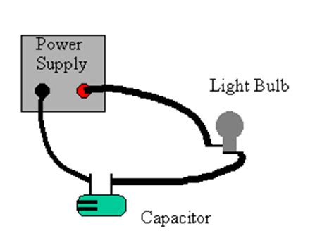 charge capacitor with light bulb hw solutions on rc circuits 2000 version