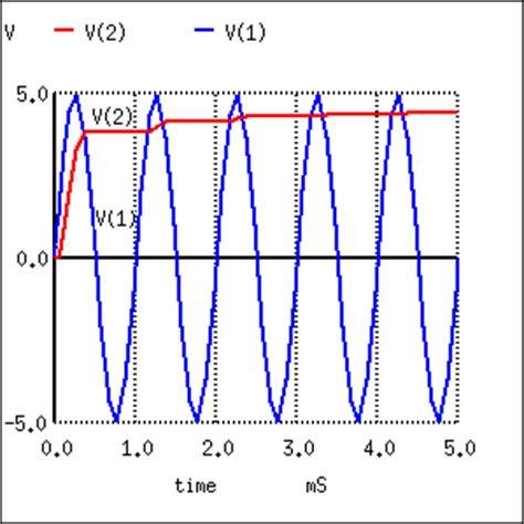 half time constant capacitor peak detector electronics forums
