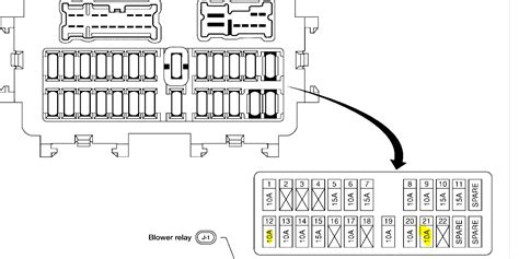 2002 Nissan Altima Fuse Box Diagram 2005 Nissan Altima Wont Shift Out Of Park Tried To Change