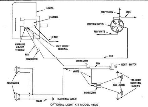 cushman starter generator wiring diagram wiring diagrams