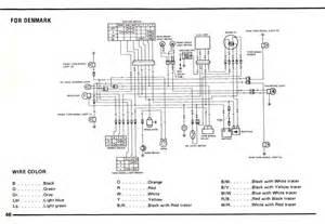 kawasaki 250r wiring schematic kawasaki wiring diagram free