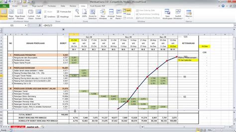 cara membuat grafik kurva di excel 2007 cara membuat time schedule kurva s dengan microsoft excel