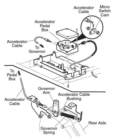 ezgo cable diagram wiring diagram with description
