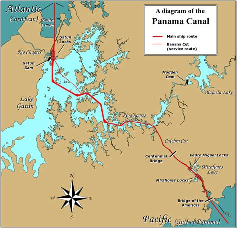 diagram of the panama canal norton lilly about the panama canal
