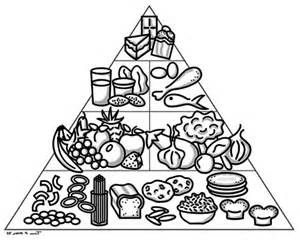 food pyramid coloring page food pyramid coloring page free coloring pages on