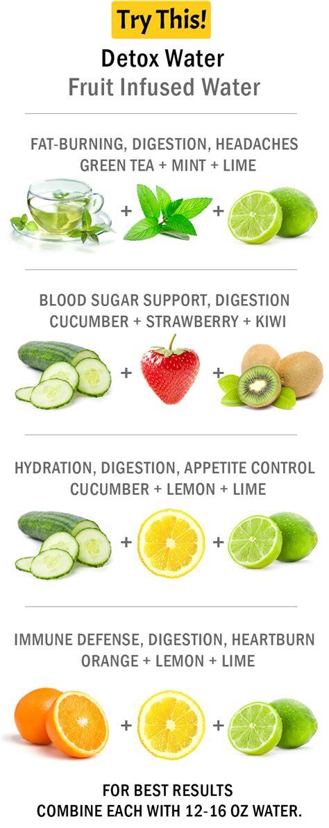 Water Detox Or Juice Detox by Detox Water Top 50 Fruit Infused Water Recipes Health
