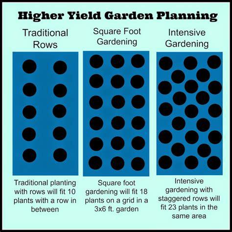 Intensive Gardening Layout Greneaux Gardens Small Space Vegetable Garden Techniques Intensive Gardening