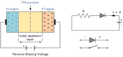 pn junction as switch working of pn diode 28 images how a pn junction diode works pn junction diode 1bh62 act as