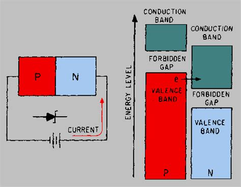 avalanche diode construction diagram yakiyol rectifier diode symbol