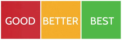 Best For by Offering Better Best Options For Your Customer
